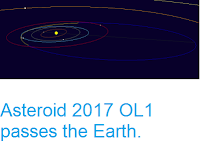 http://sciencythoughts.blogspot.co.uk/2017/07/asteroid-2017-ol1-passes-earth.html
