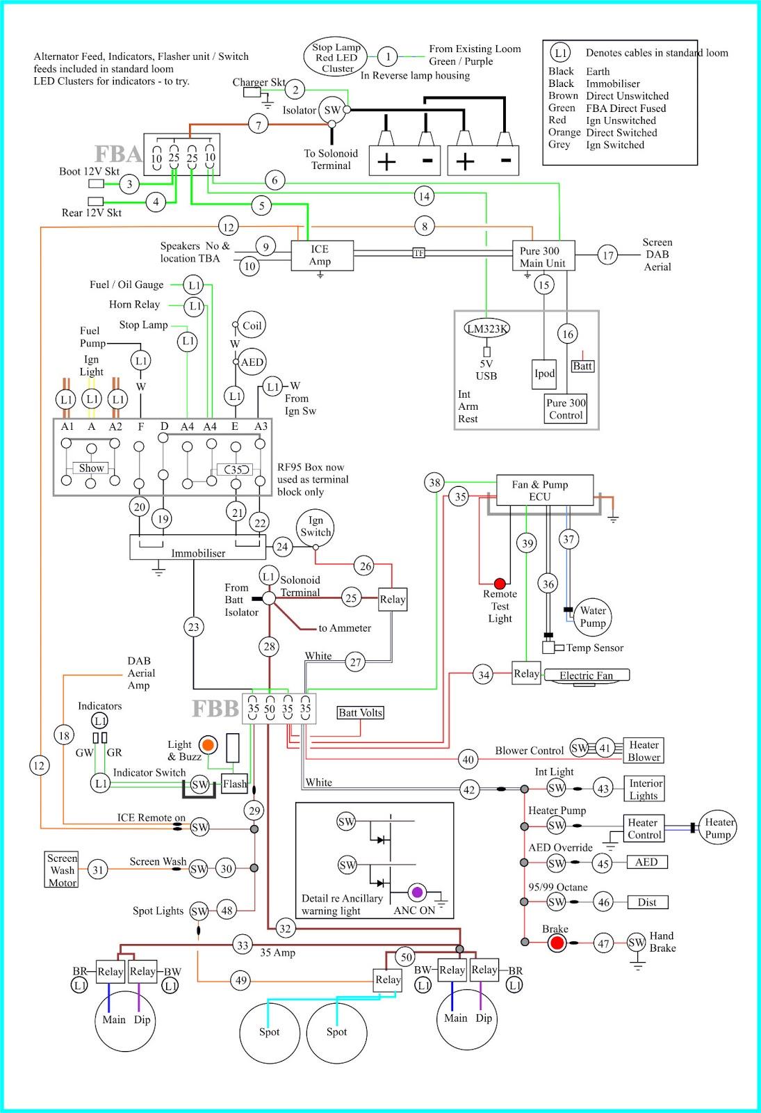 medium resolution of jaguar xk120 wiring diagram