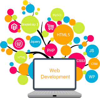 Learn Web Development using Android