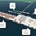 Menhub : Pembangunan Pelabuhan Kijing Segera Direalisasikan