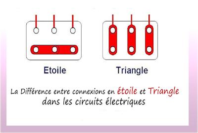 Différence entre connexions en étoile et Triangle dans les circuits électriques