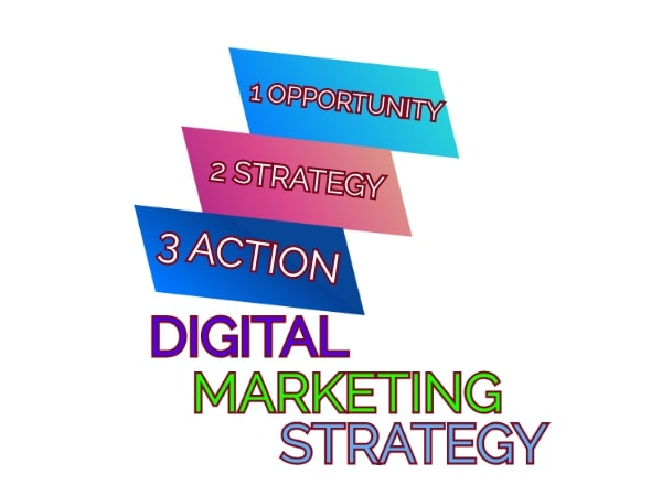 DIGITAL MARKETING KEY