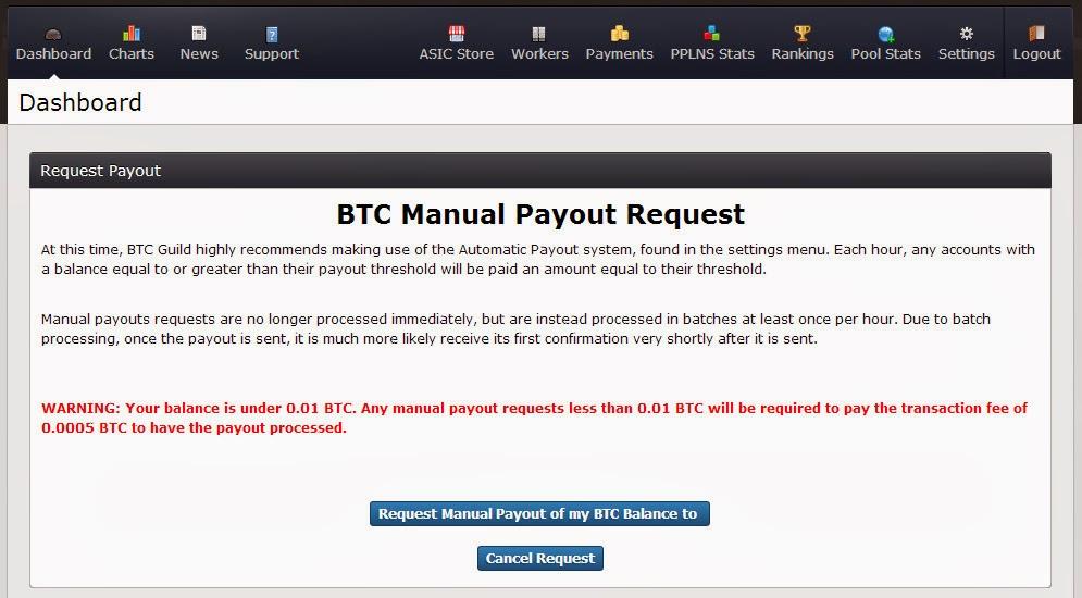 Bitcoin – Nova Empiria Blog-i-