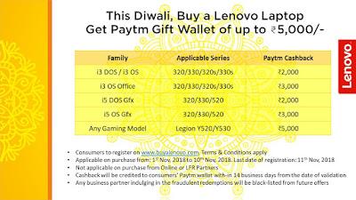 Lenovo Ideapad Laptop Diwali Cashback Offer for Offline Stores