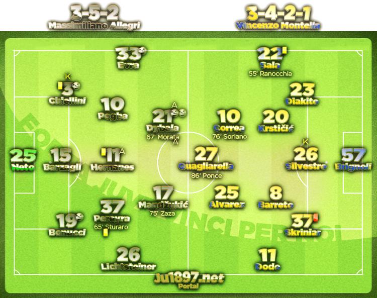 KOLO 38 / Juventus - Sampdoria 5:0 (3:0)