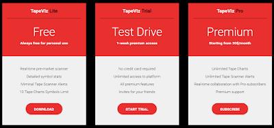 Варианты подписки TapeViz Pro