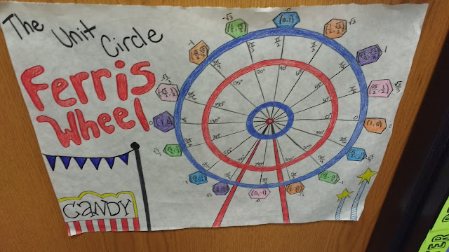 Classroom Unit Ideas ~ Math love unit circle projects