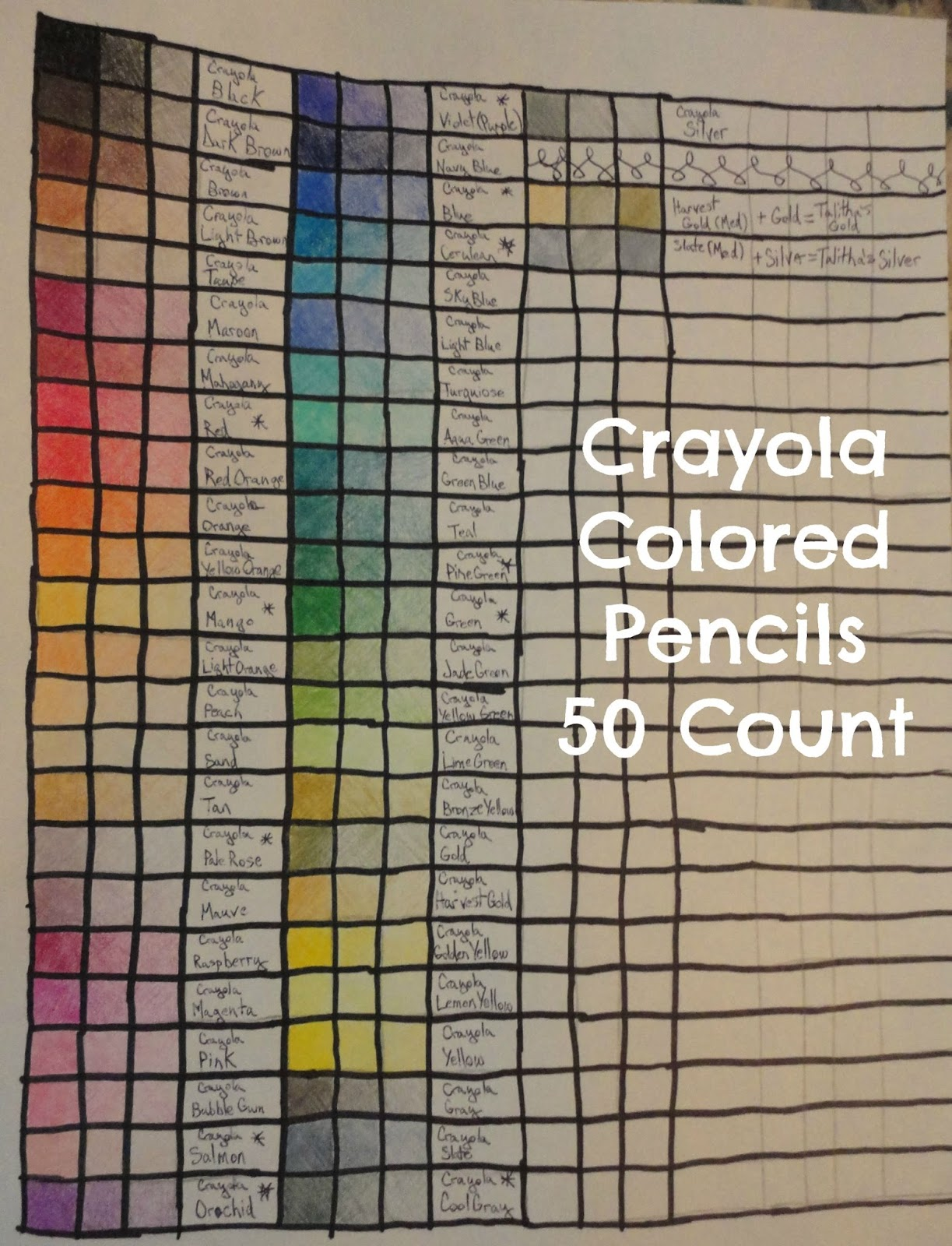 Victorian soul book critiques color me happy an unofficial guide each set of three horizontal cells on this color chart is made by the same pencil to give you an idea of how many different shades you can get out of one nvjuhfo Image collections