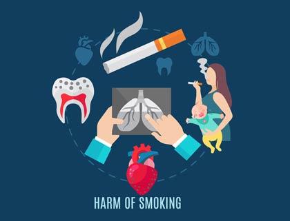 contoh analytical exposition smoking dan artinya
