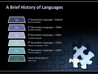 ما-هي-مراحل-تطور-لغات-البرمجة