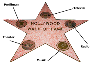 hollywod walk of fame
