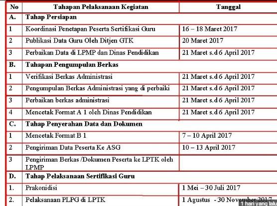 Jadwal Lengkap Pelaksanaan Sergur 2017