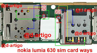 Nokia Lumia 630 Sim Card Problem