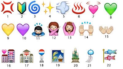 ¿SMS o Whatsapp? No hay color, la decisión parece estar clara. Y no solo por lo instantáneo y gratuito del segundo, sino por el valor añadido que suponen los emoticonos disponibles en su teclado. Y qué decir tiene que es mucho más divertido y útil incluir una de esas adorables caritas que el ya prehistórico «:)». Lo que no sabíamos muchos es que el llamado teclado Emoji, para entendernos, el de los «muñequitos» que usamos cada día para comunicarnos por el famoso servicio de mensajería instantánea, proviene de Japón, y esa es la razón de que muchos de los pictogramas