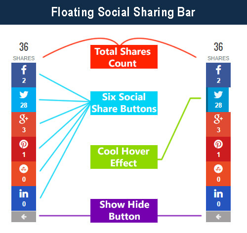 Add Floating Social Media Share Buttons Widget For Blogger