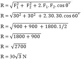 resultan vektor
