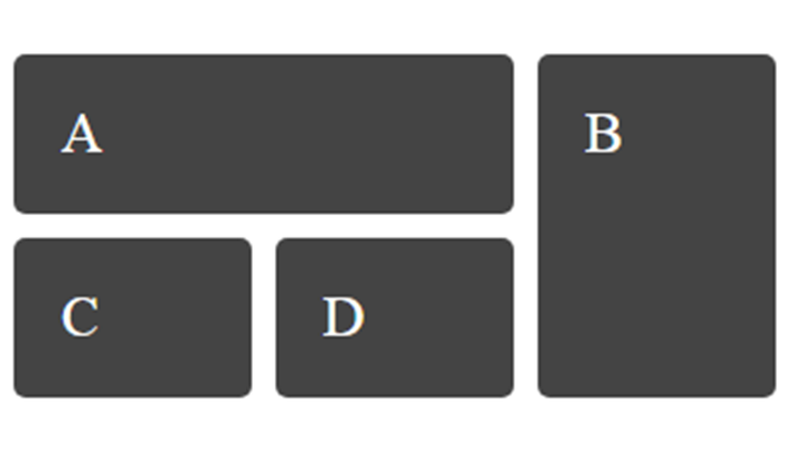comprendre CSS Grid Layout.