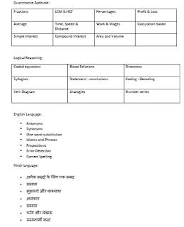 hssc anganwadi supervisor exam pattern