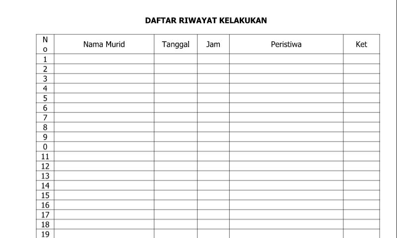 Download Contoh Format Daftar Riwayat Kelakukan untuk Administrasi GuruSD/MI-SMP/MTs-SMA/SMK/MA