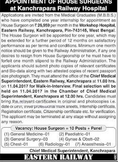 Eastern Railway Recruitment 2017