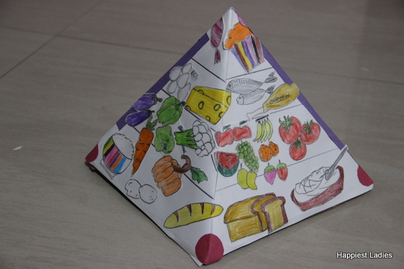 DIY Food Pyramid Model for Kids | How to Make 3D Model of
