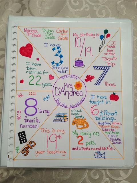 13 Idea Aktiviti Menarik Hari Pertama Persekolahan