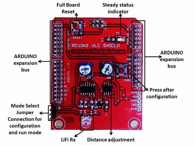 Research Design Lab: Li Fi RX(Visible Light Communication)