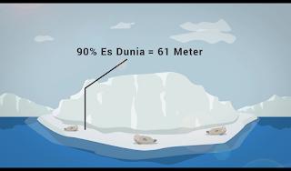 90% ES yang ada di dunia ini berada di kutub selatan lho