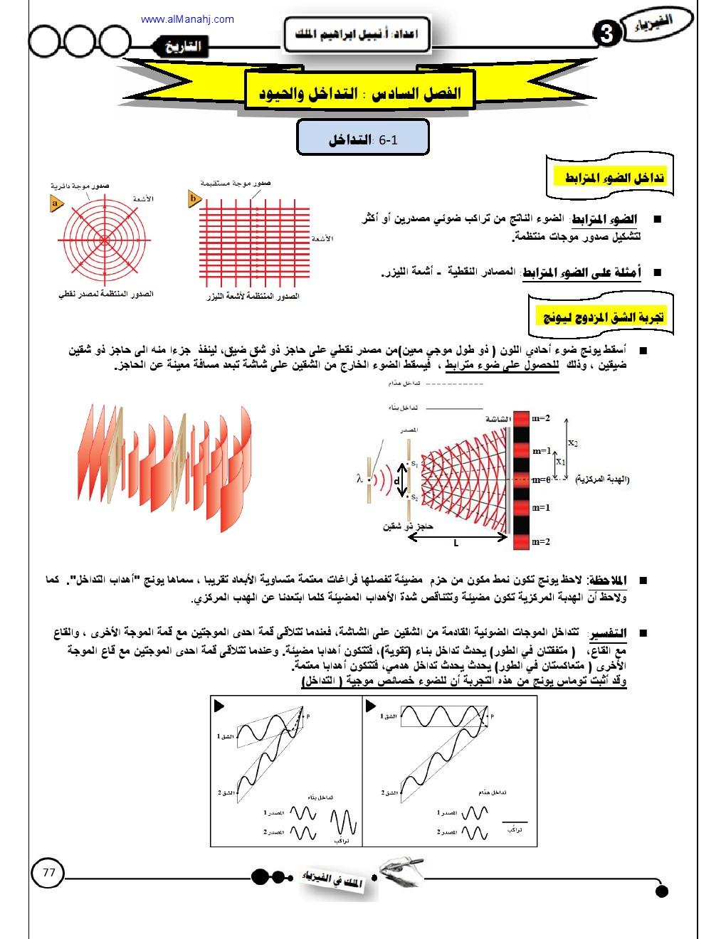 تدريبات متنوعة على التداخل والحيود الصف الثاني عشر فيزياء الفصل الثالث 2017 2018 المناهج الإماراتية