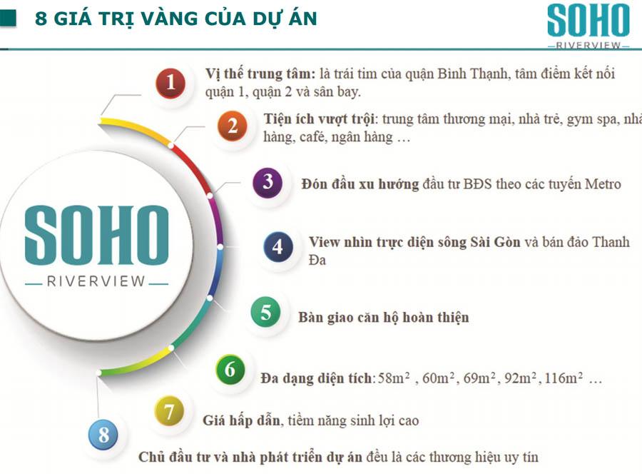 Giá trị của dự án Soho Riverview