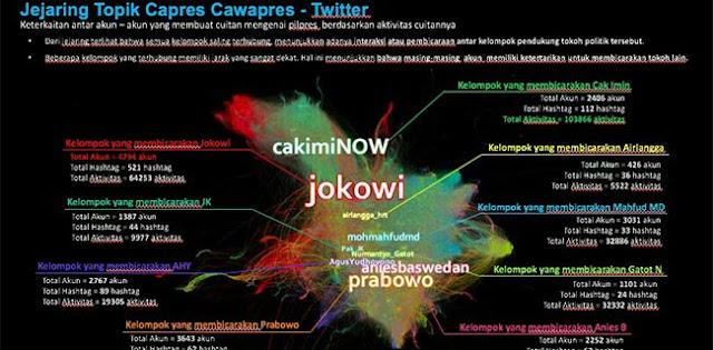 Duet Jokowi-Mahfud MD Paling Banyak Dibahas Warganet