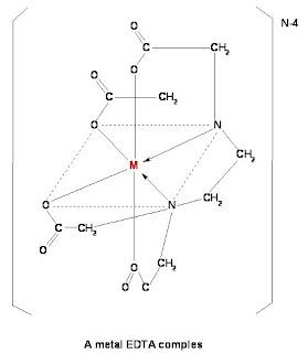 Chemistry Laboratory: Complexometric titrations (key words