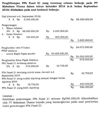 raden agus suparman : Penghitungan PPh Pasal 21 yang terutang selama bekerja (s.d.  bulan  September 2016) dilakukan pada saat berhenti bekerja