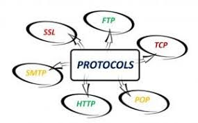 Acronyms in Networking Protocols
