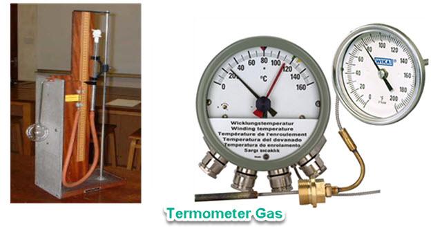 Termometer gas