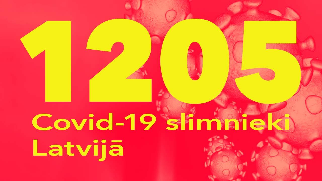 Koronavīrusa saslimušo skaits Latvijā 24.07.2020.