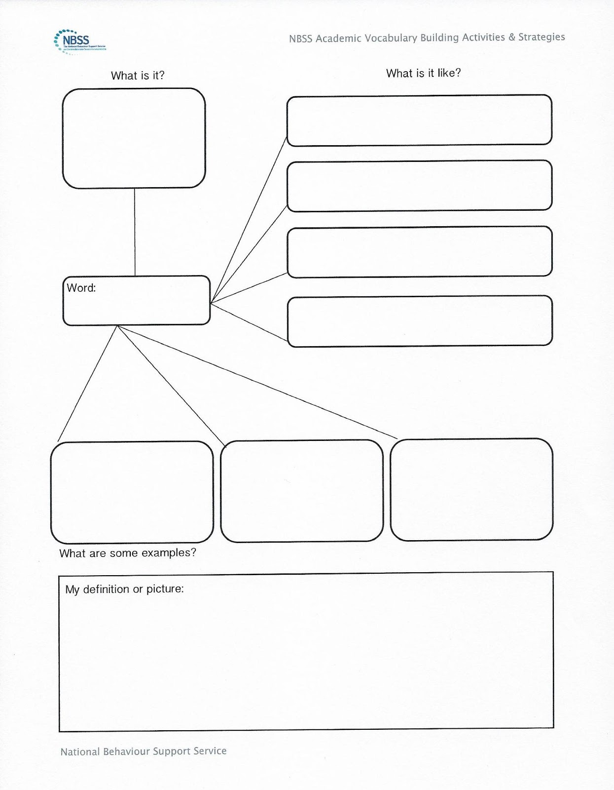 Learning twice building academic vocabulary for Marzano vocabulary template