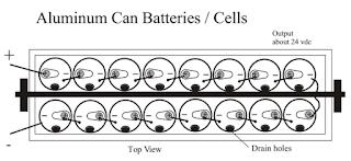 Homemade Batteries