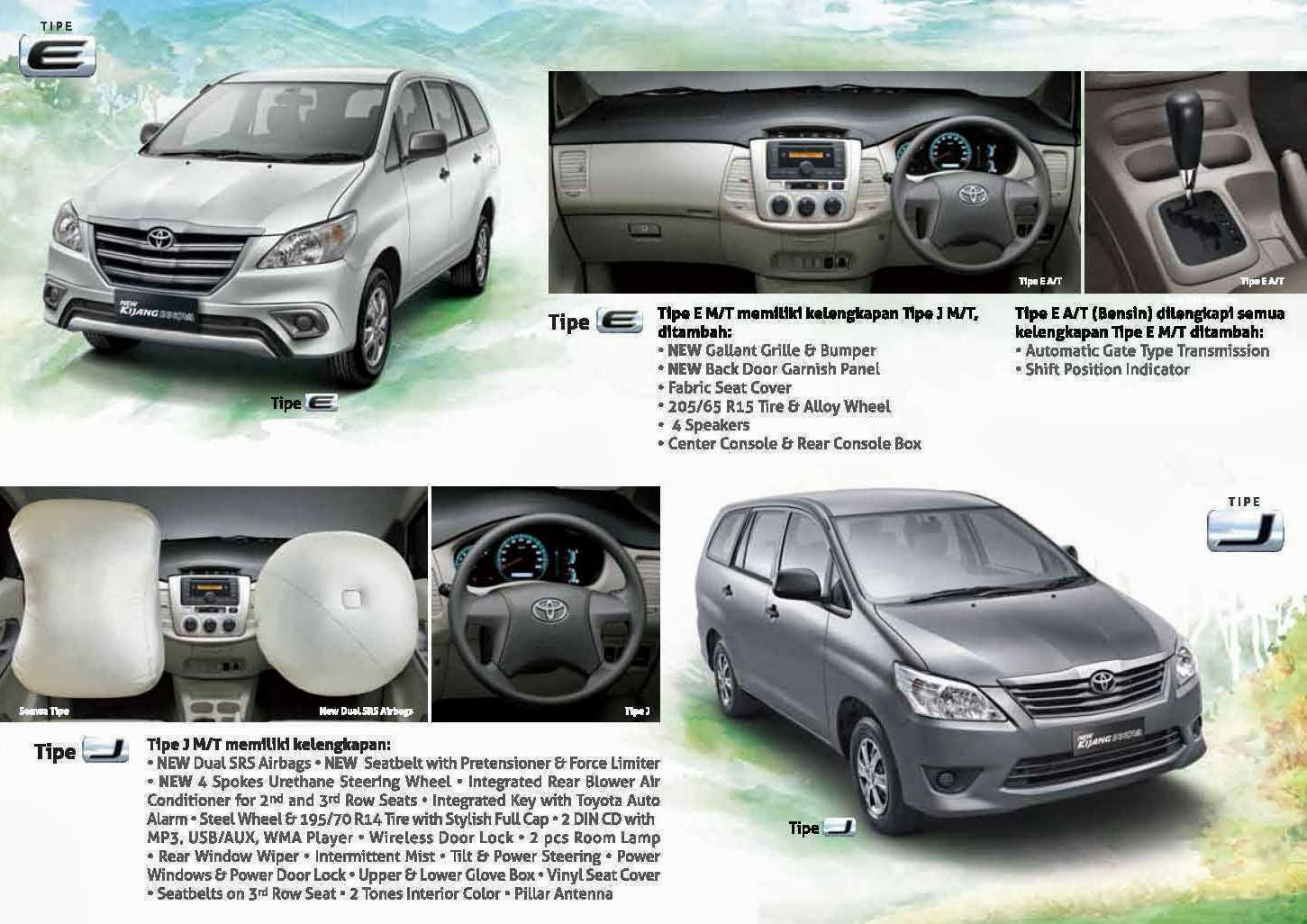 Grand New Kijang Innova Harga Headlamp Veloz Brosur Toyota 2014 Promo Dealer