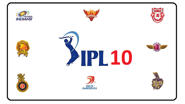 IPL-2017-Teams-Squad