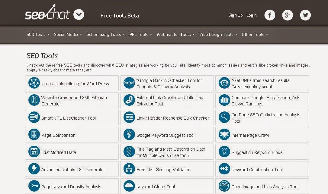 Tool SEO Terbaik untuk melonjakkan Traffik Blog dan Situs