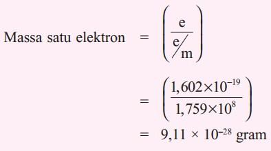Penemuan Elektron Proton dan Neutron