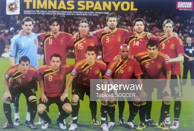 Spain 2009 Team Squad