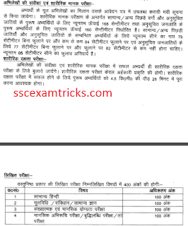 UP Police SI PET/ PST Female 2015 Syllabus