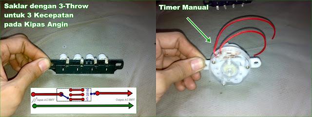Perangkat Saklar dan Timer Manual untuk Kipas Angin