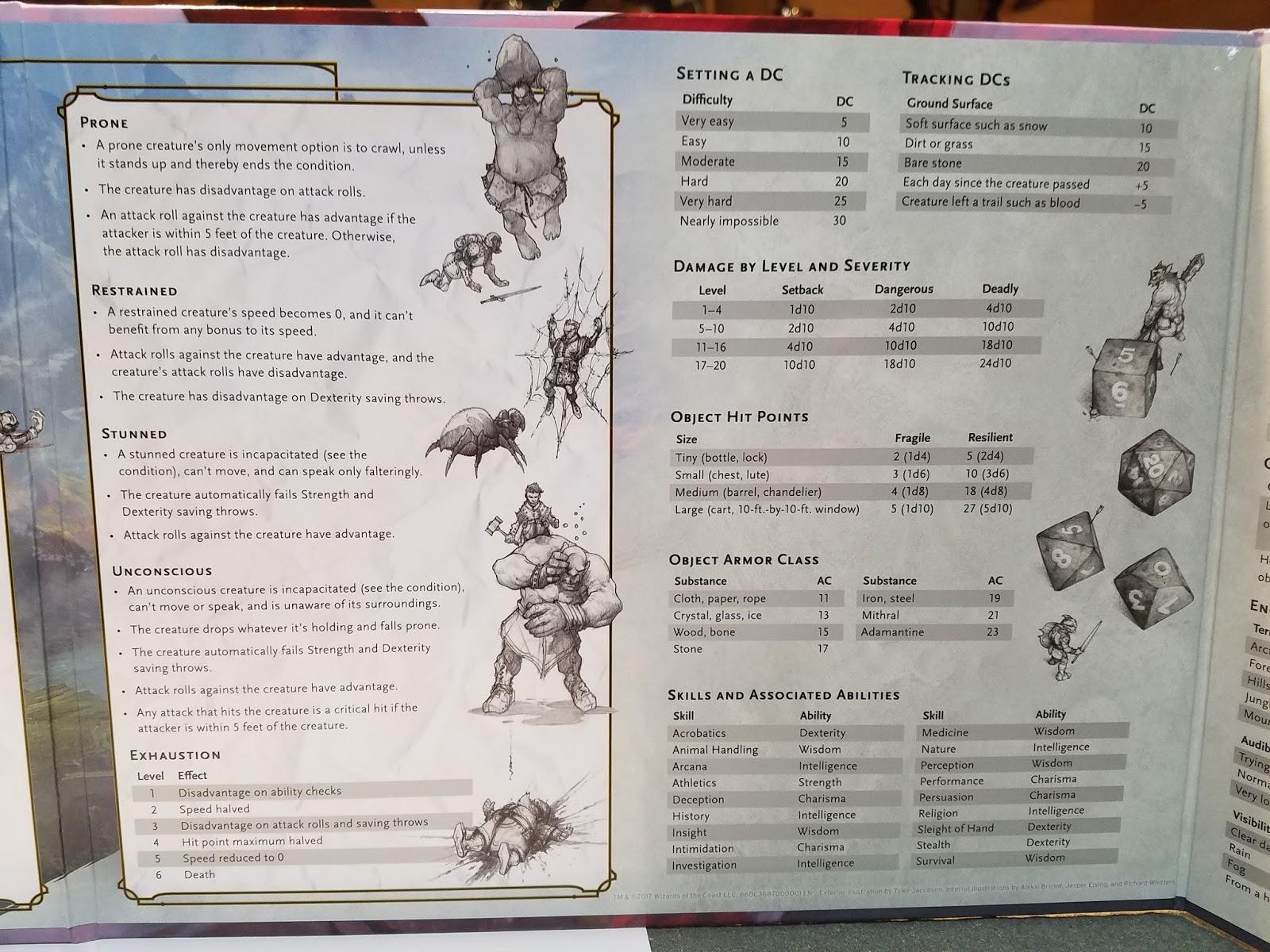 Ultanya: Review: DM's Screen Reincarnated/Tomb of Annihilation Dice