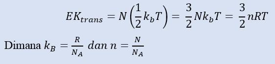 Kumpulan Soal Dan Pembahasan Soal Ujian Nasional Un Fisika Sma Part 1 Gas Ideal Hukum