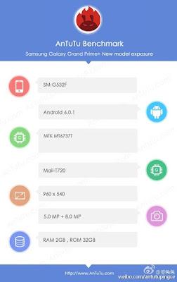 2016 Galaxy Grand Perdana+ terbaru muncul di AnTuTu
