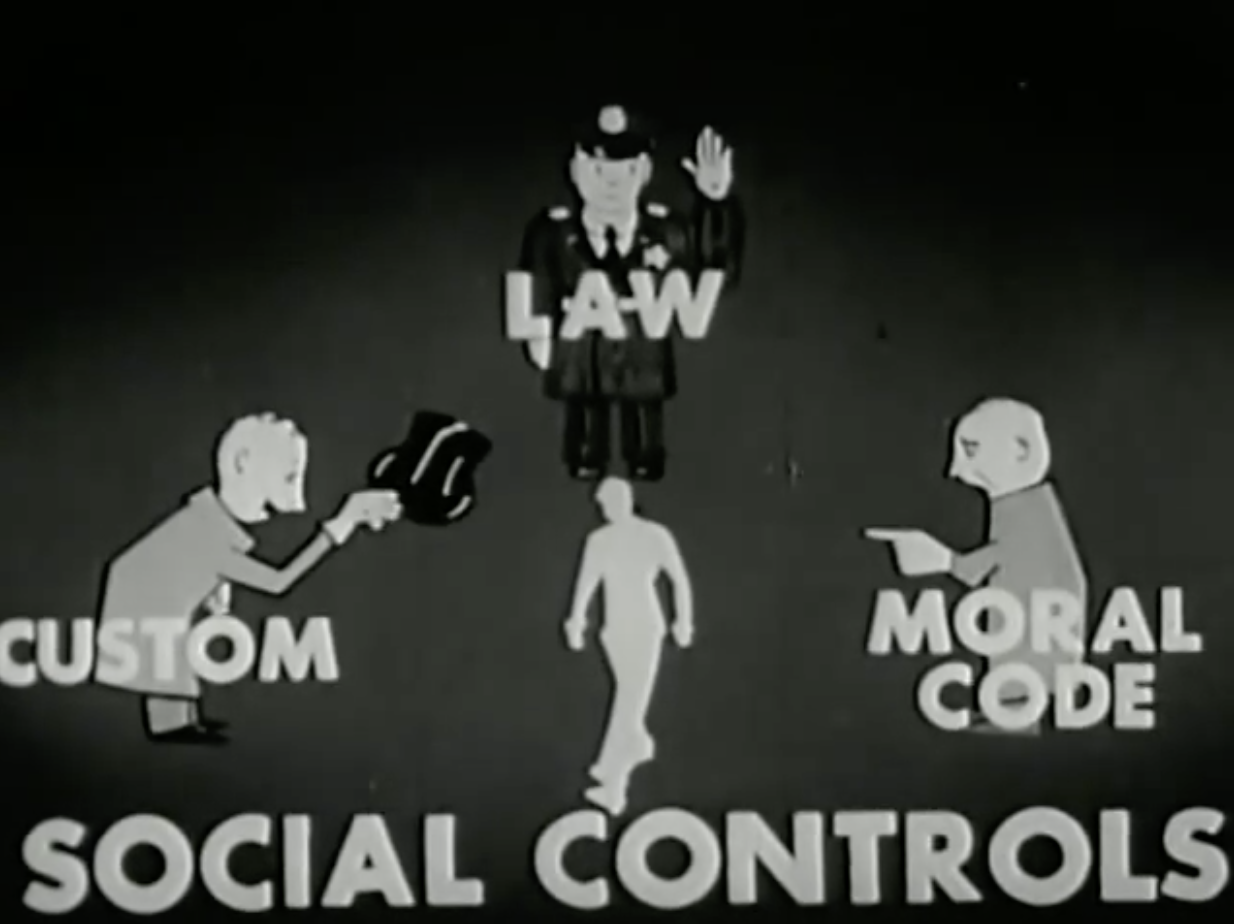 different forms of social control