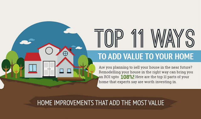 Best Ways To Add Value Your Home Infographic